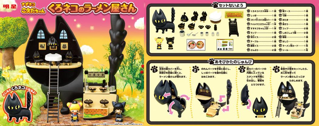 前回の「くろネコのラーメン屋さん」は〇〇〇〇円で売れた!